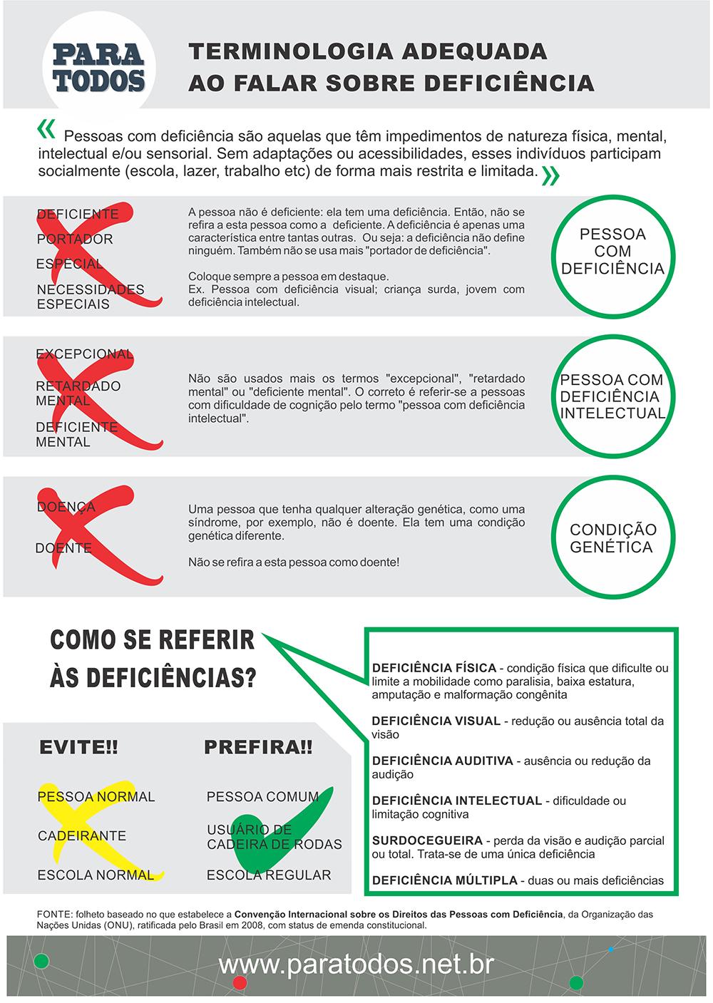 terminologia_paratodos-1